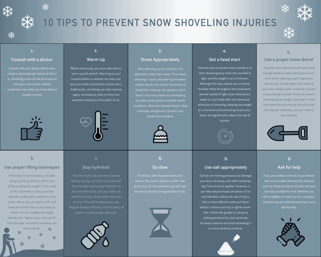 10 Tips to Prevent Snow Shoveling Injuries Massachusetts mcneill management.com McNeill & Son Contracting Group Infograph